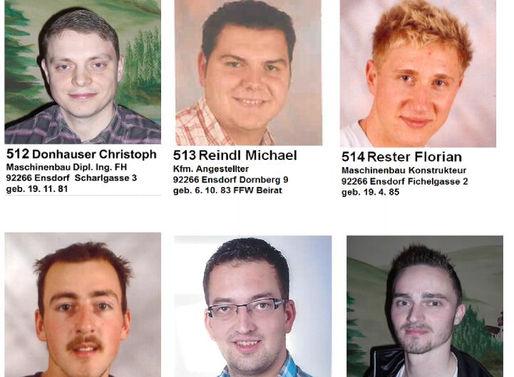 Junge Kandidaten 2014